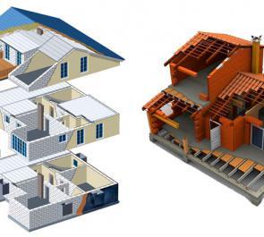 Что включают этапы строительства домов